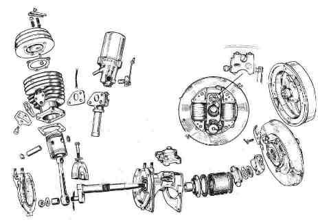 eclate moteur solex 3800